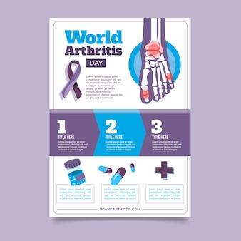 Flache vertikale plakatvorlage zum weltarthritistag