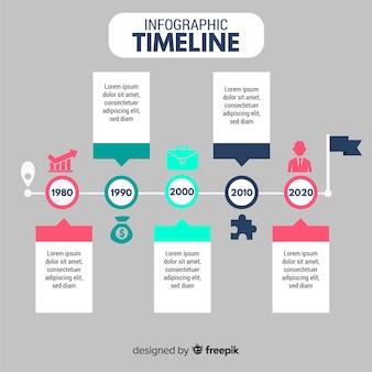 Flache zeitleiste infografik