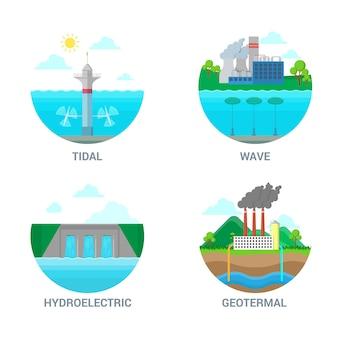 Flacher stil vektor grüne alternative energie saubere kraftwerk fabrik industrielle website