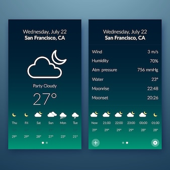 Flaches benutzeroberflächenkonzept mit wetter-widgets und webelementen für mobiles design