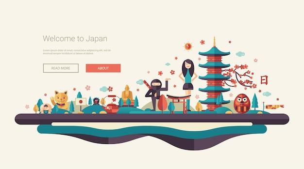 Flaches design-banner, kopf-reise-illustration mit berühmten asiatischen symbolen