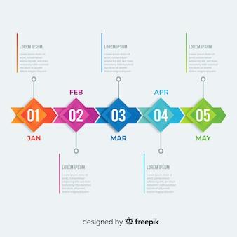 Flaches design der bunten infographic zeitachse