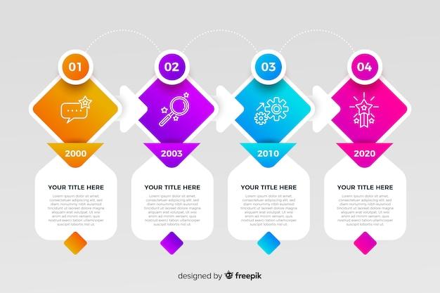 Flaches design der bunten infographics zeitachse