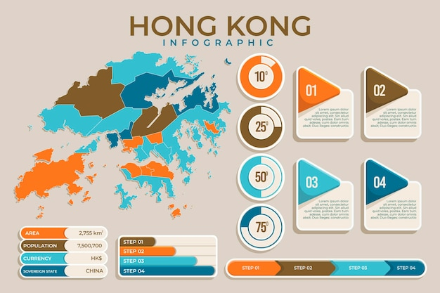 Flaches design der hong kong-karteninfografiken