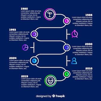 Flaches design der infographic schablone der zeitachse