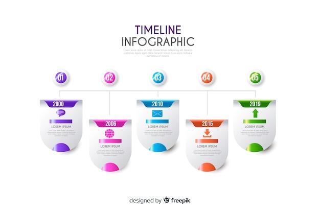 Flaches design der infographic-zeitachse-schablone
