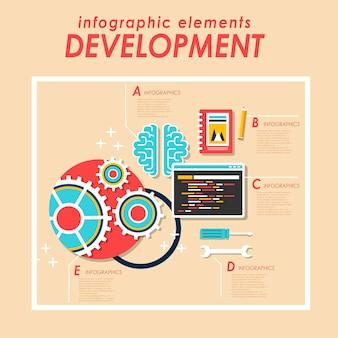 Flaches design des webentwicklungskonzepts mit webseite und zahnradelement
