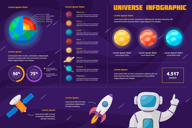 Flaches design universum infographik