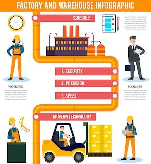 Flaches industrielles infografik-konzept