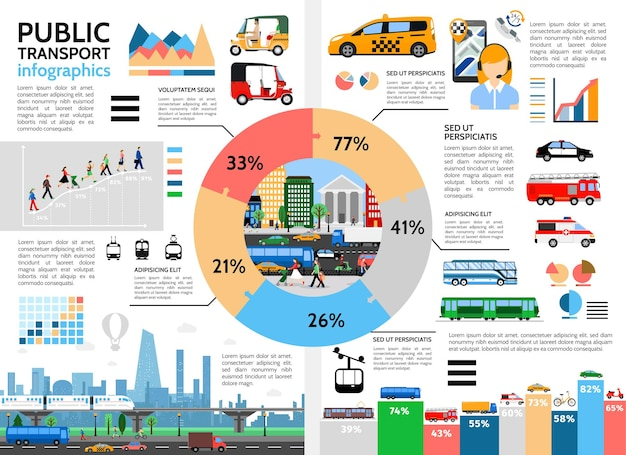 Flaches infografikkonzept des öffentlichen verkehrs mit kreisdiagramm taxi tuk tuk stadtverkehr bus trolleybus polizeiauto