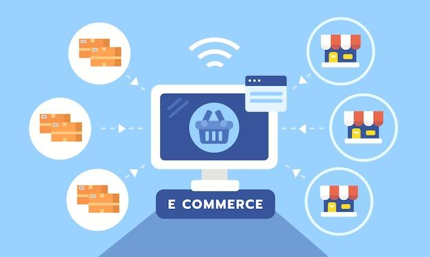 Flaches konzept des mobilen e-commerce