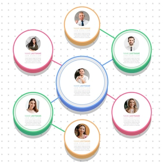 Flaches organigramm infografik mit foto