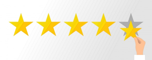 Flaches rating und ranking