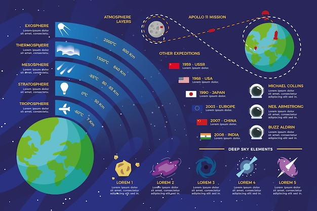 Flaches universum infographic mit erde