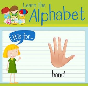 Flashcard Buchstabe H ist für die Hand