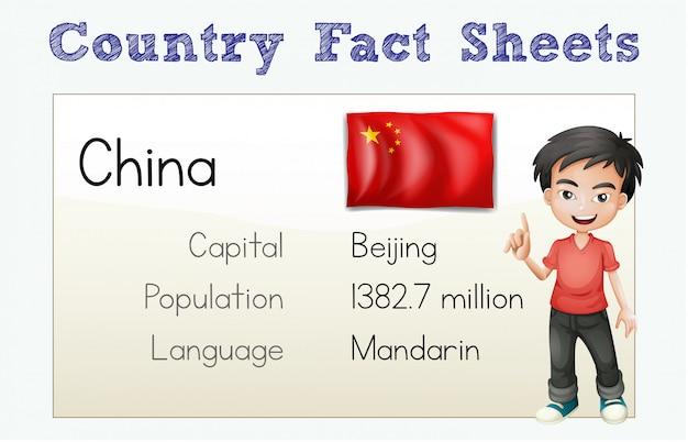 Flashcard für land tatsache von china