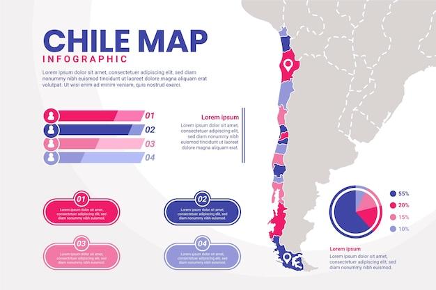 Flat chile karte infografik