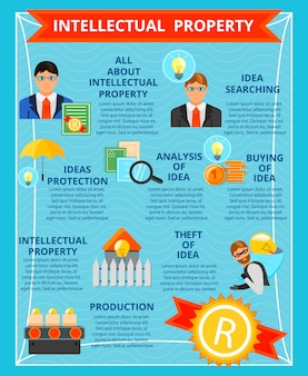 Flat infographics für geistiges eigentum