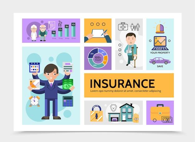 Flat insurance service infografik mit agent rentner vertrag behindert laptop sirene auto aktentasche geld nachlass schloss illustration