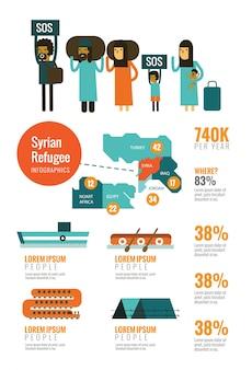 Flüchtlinge der syrischen bürgerkrieg-infografiken. flache design-elemente. vektor-illustration