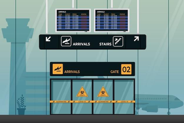 Flughafen wegen pandemie geschlossen