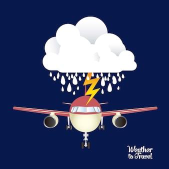 Flugzeug-symbole