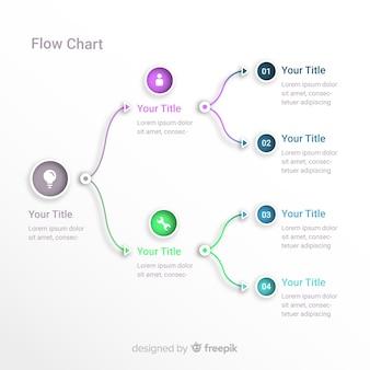 Flussdiagramm-infografik