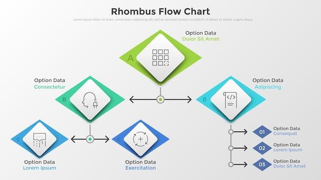 Flussdiagramm oder flussdiagramm mit bunten und papierweißen rautenelementen, die durch linien und pfeile, lineare symbole und platz für text verbunden sind. minimale infografik-designvorlage. vektor-illustration.