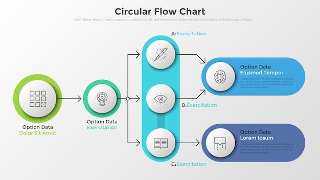 Flussdiagramm oder workflow-diagramm mit runden weißen papierelementen, die durch pfeile, lineare symbole und platz für text verbunden sind. schema des geschäftsprozesses. infografik-design-vorlage. vektor-illustration.