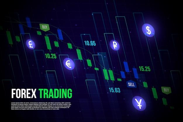 Forex trading hintergrund