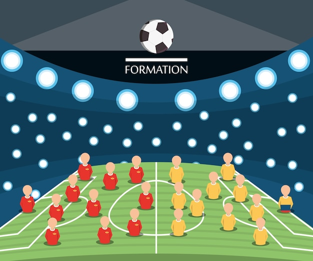 Formationsdesign