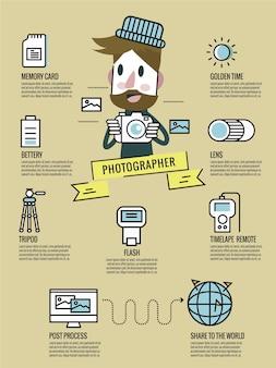 Fotograf infografischer entwurf