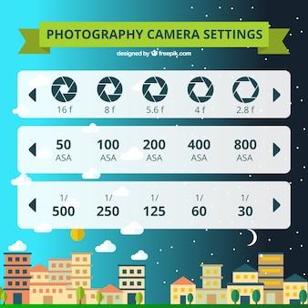 Fotografie kameraeinstellungen