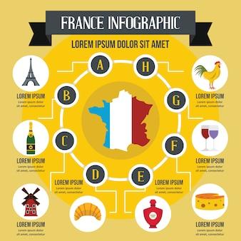 Frankreich infographik konzept
