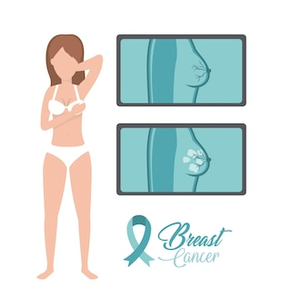 Frau brustkrebs diagnose prävention