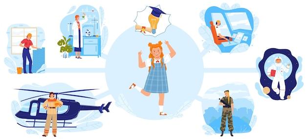 Frau, die flache vektorillustration arbeitet. cartoon happy girl charakter mit diplom wird in zukunft als doktor pilot builder wissenschaftler spacewoman arbeiten
