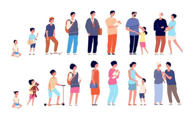 Frau mann unterschiedlichen alters. altes teenagerkind, generationsentwicklung von menschen. leben inszeniert charakter, lebenszyklus der menschlichen vektorillustration. kind bis erwachsener, entwicklungsperson teenager und reife