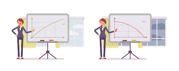 Frau zeigt auf positive und negative charts auf dem whiteboard