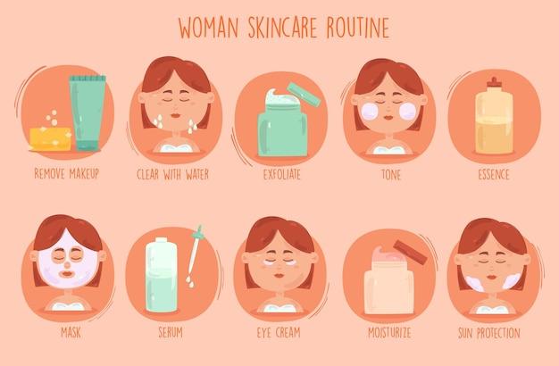 Frauen-hautpflege-routine-illustration