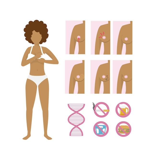 Frauen mit brustkrebs-tumor-krankheit