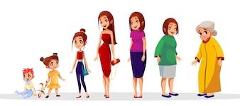 Frauenaltersillustration des weiblichen Generationszyklus. Frauen Lebensphasen
