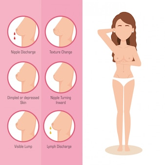 Frauenfigur mit brustkrebs