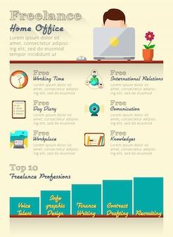 Freiberuflicher infografiken satz