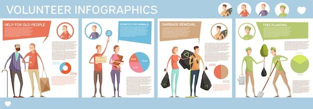 Freiwilligenarbeit horizontale poster infografiken