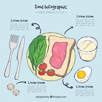 Frühstück infografik-vorlage mit der hand gezeichneten elemente