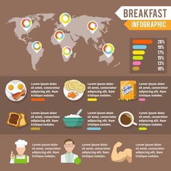 Frühstück infographik festgelegt