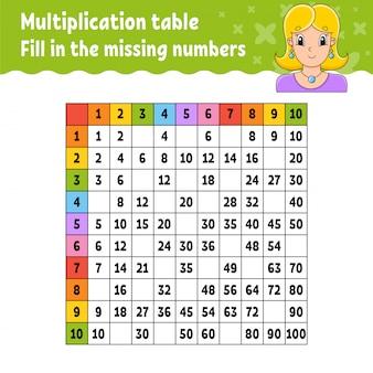 Fügen sie die fehlenden zahlen ein. lern-multiplikationstabelle. handschrift-praxis.