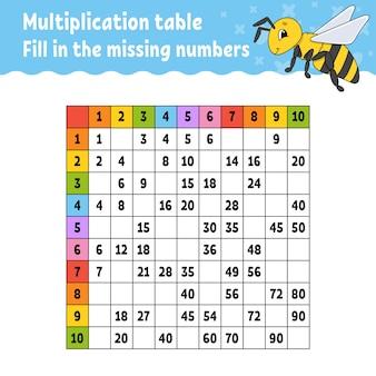 Fügen sie die fehlenden zahlen ein. multiplikationstabelle lernen.