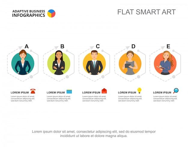 Fünf partner bearbeiten diagrammvorlage für die präsentation