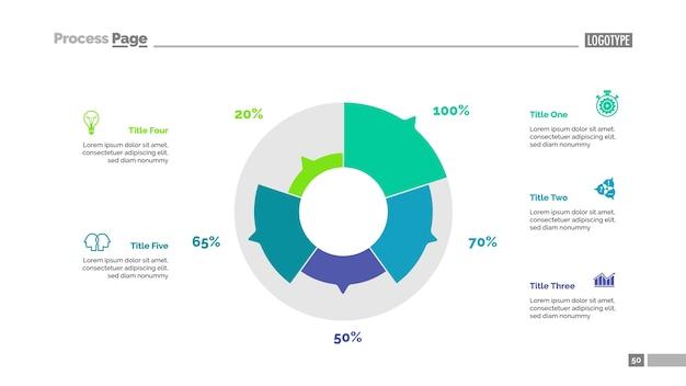 Fünf sektoren kreisdiagramm slide-vorlage